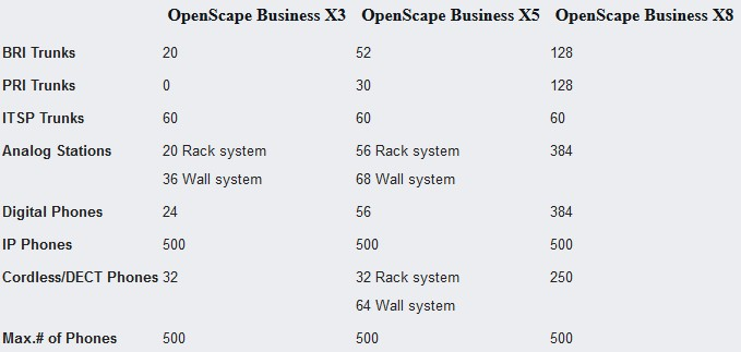 openscape-X3-X5-X8-spec-sheet