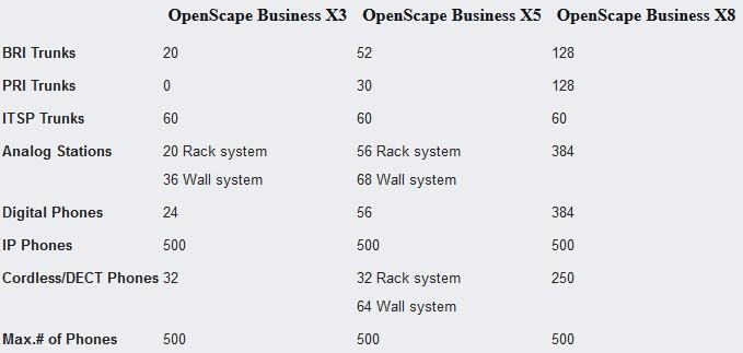 openscape-X3-X5-X8-spec-sheet